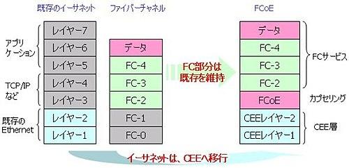 f:id:lirlia:20210615171223p:plain