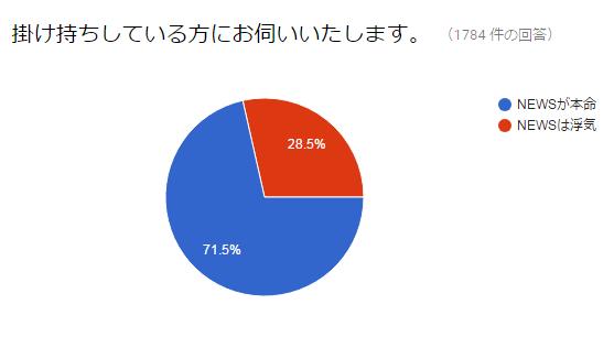 f:id:lisakaiho:20170413212603p:plain