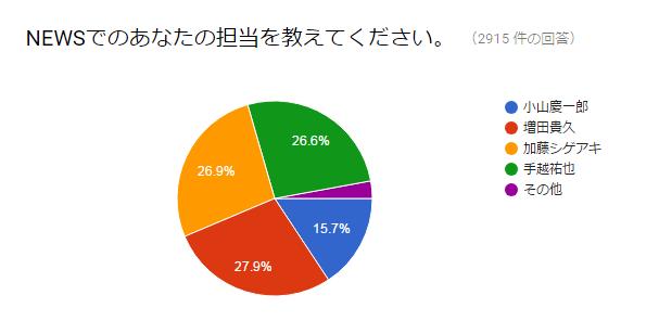 f:id:lisakaiho:20170413214056p:plain