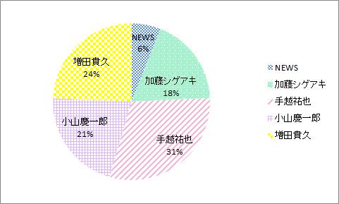 f:id:lisakaiho:20170414223615p:plain