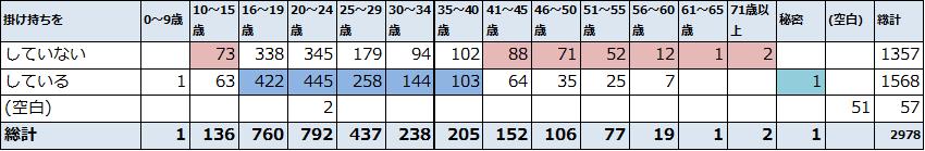 f:id:lisakaiho:20170424161250p:plain
