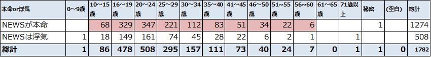f:id:lisakaiho:20170424161306p:plain