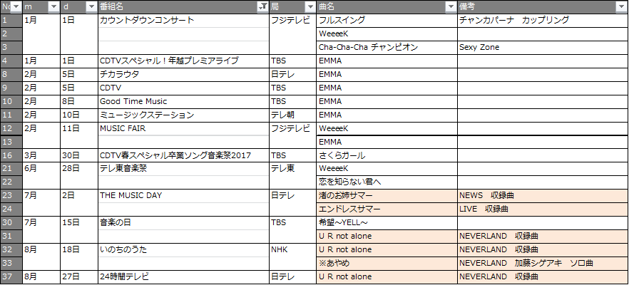 f:id:lisakaiho:20170907110855p:plain