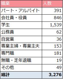 f:id:lisakaiho:20180413120445p:plain