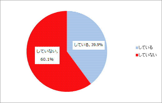 f:id:lisakaiho:20180417103653p:plain