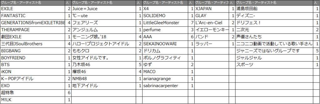 f:id:lisakaiho:20180418121813p:plain