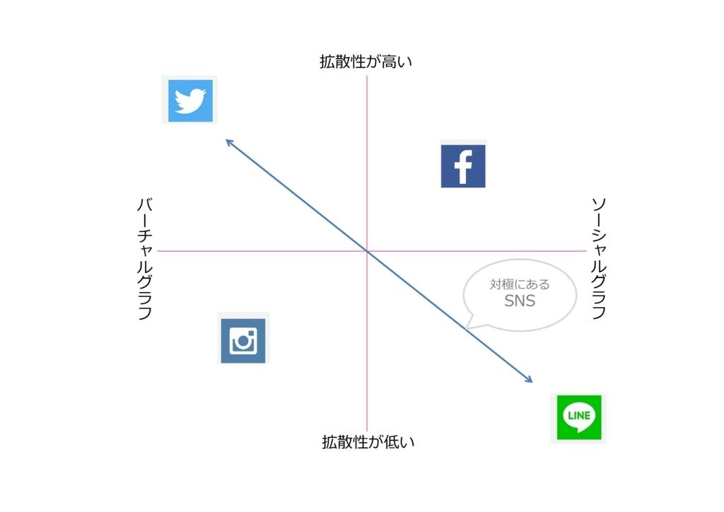 f:id:lisakaiho:20180611154305j:plain