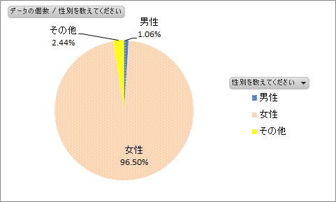 f:id:lisakaiho:20190621100707p:plain