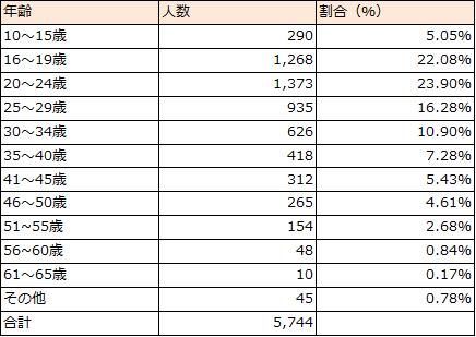 f:id:lisakaiho:20190621103101p:plain