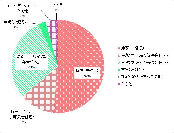 f:id:lisakaiho:20190624111910p:plain