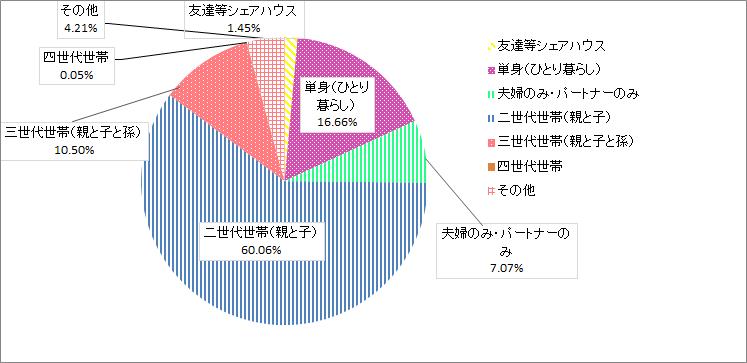 f:id:lisakaiho:20190625181827p:plain