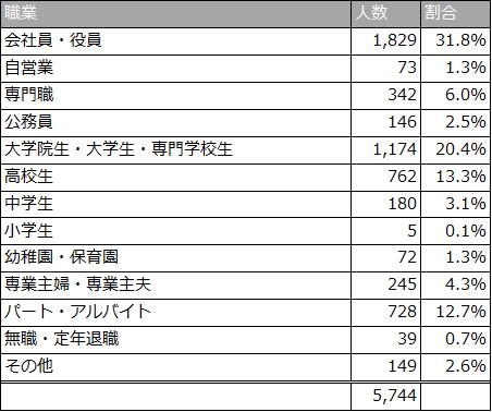 f:id:lisakaiho:20190625185616p:plain