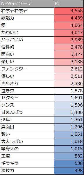 f:id:lisakaiho:20190625195527p:plain