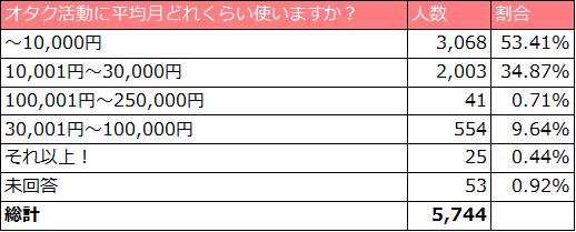 f:id:lisakaiho:20190625201902p:plain