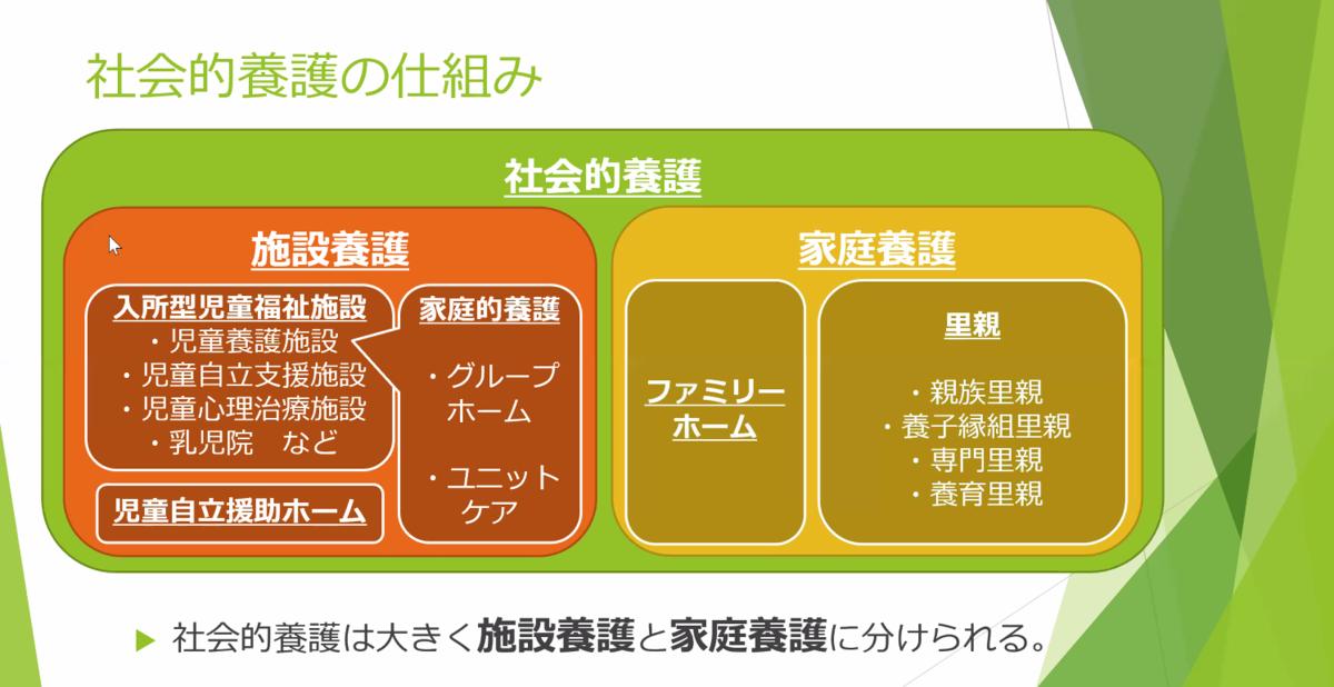 f:id:lisamiseki:20200611223647p:plain