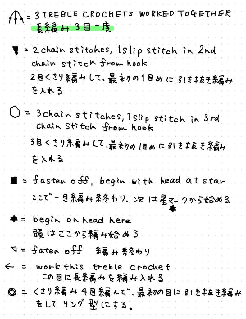 f:id:lisamori:20191019171447j:image
