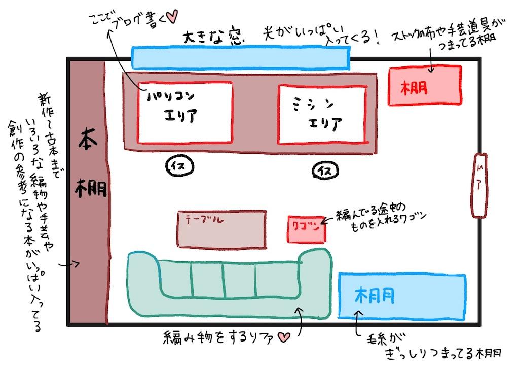 f:id:lisamori:20200220001134j:image