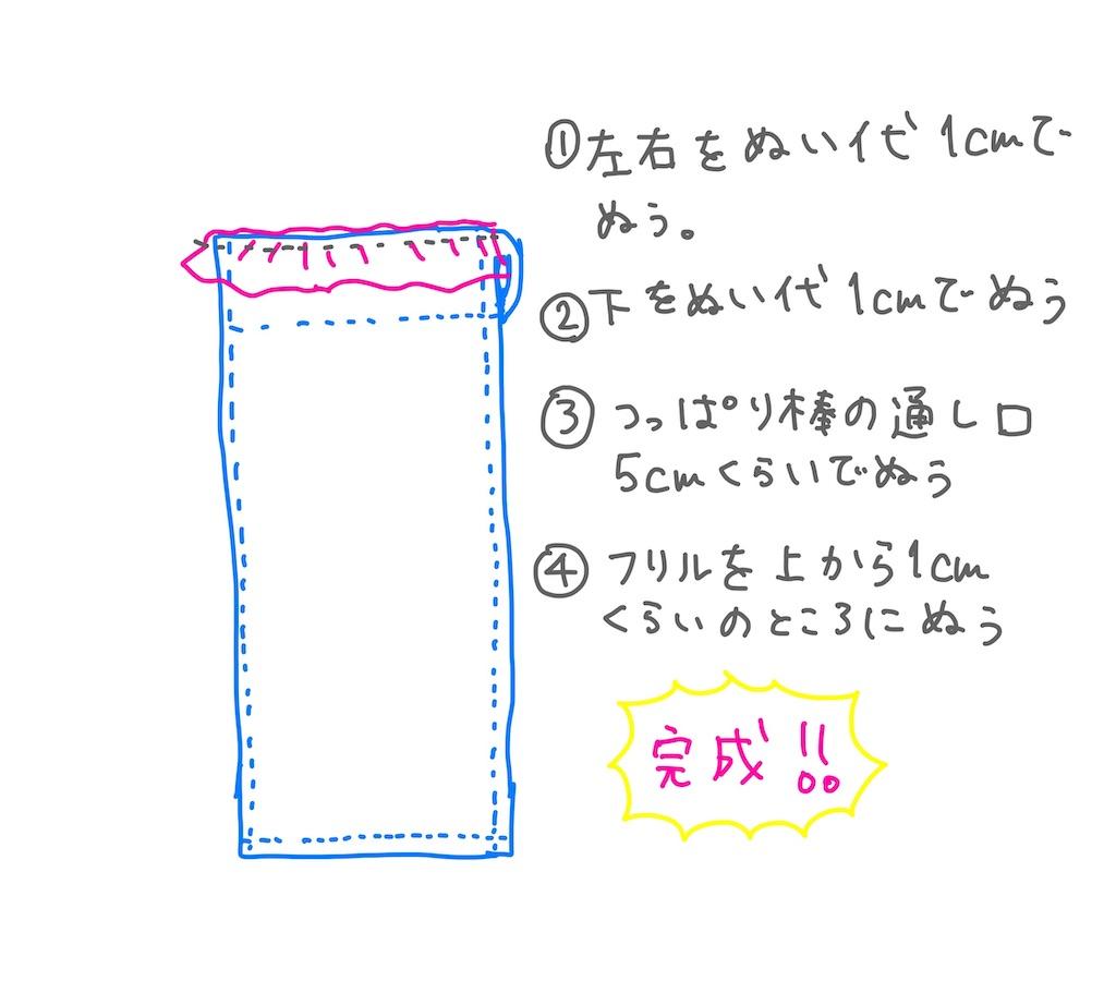 f:id:lisamori:20200630185931j:image