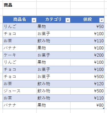 Excel 複数列のサンプル