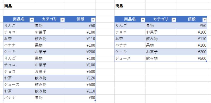 Excel 重複の削除 前後比較