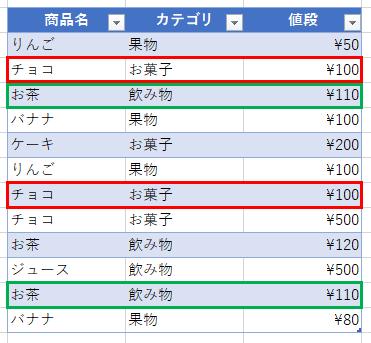 Excel 重複の削除で消えるデータ