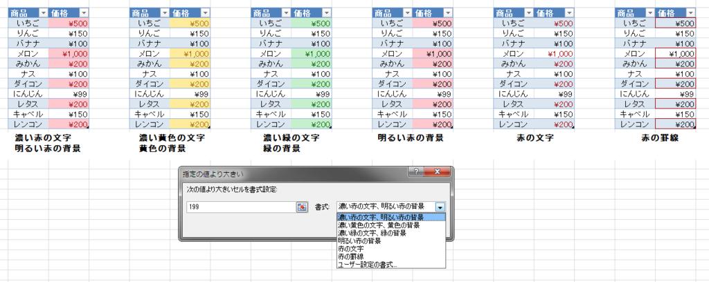 Excel 条件付き書式