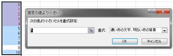 Excel 条件付き書式 指定の値より小さい