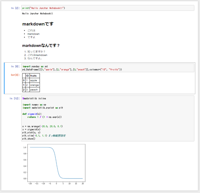 Jupyter Notebook まとめ
