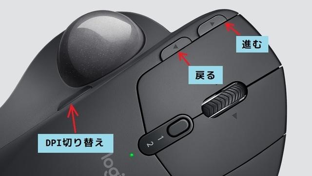 機能ボタンの配置