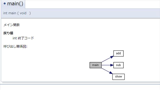 簡単に自動で「図のあるドキュメント」!通常+αの設定でデキるDoxygen