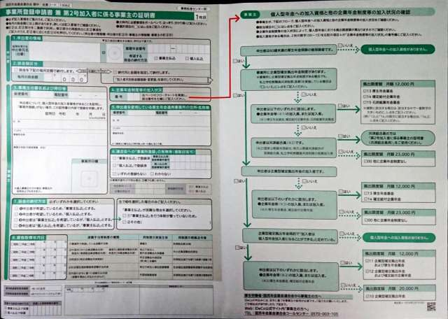 事業所登録申請書兼第2号加入者に係る事業所の証明書