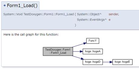 Form1_Load(Form1.h)