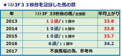 f:id:lithium777:20181019165240p:plain