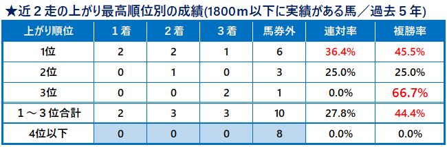 f:id:lithium777:20190328110758p:plain
