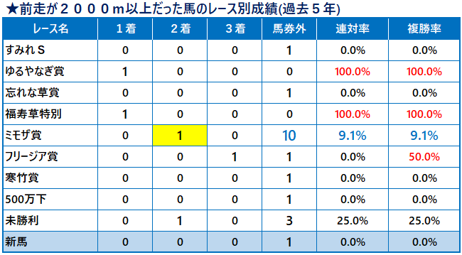 f:id:lithium777:20190417133808p:plain