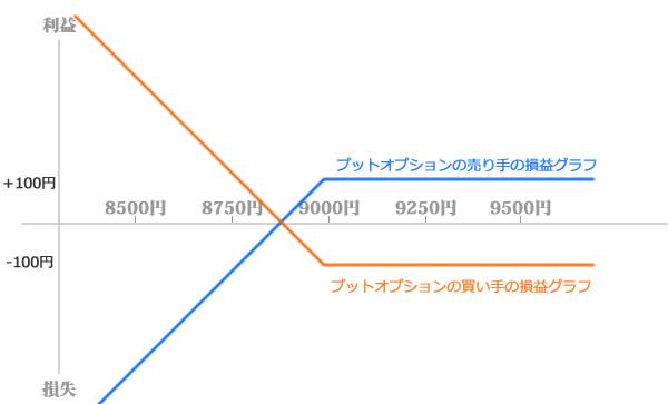 f:id:litium_in_bloom:20210109183312j:plain