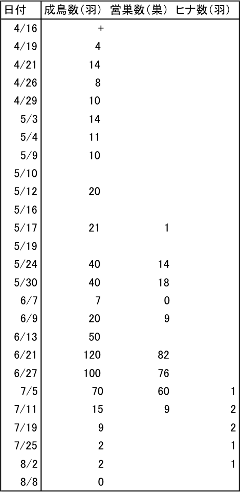 f:id:littletern:20200817131814p:plain
