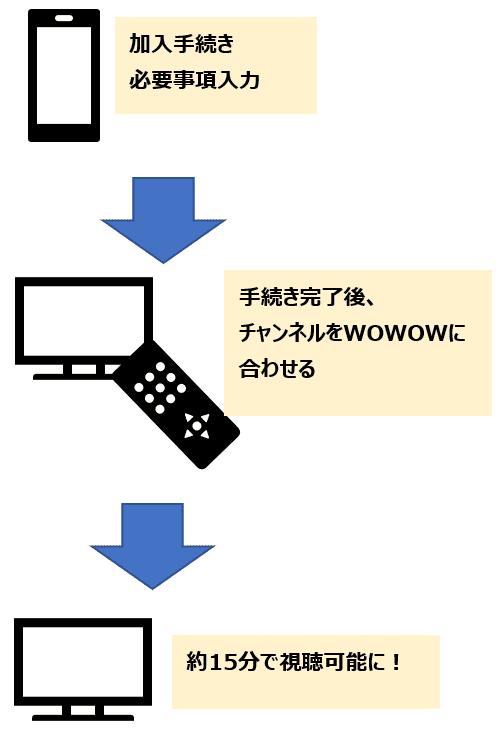 f:id:live_fes:20200211175556p:plain