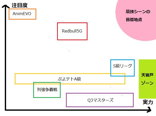 f:id:livedesu:20190125063822p:plain
