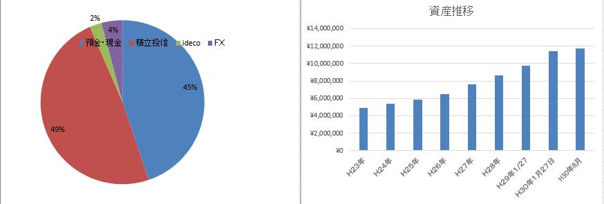 f:id:liverpool-premium:20180908162028p:plain