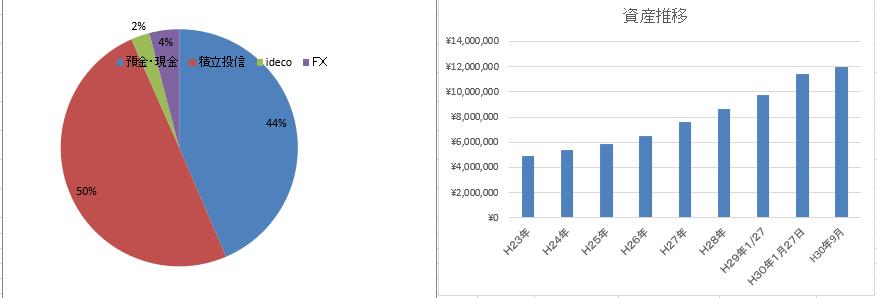 f:id:liverpool-premium:20181013150927p:plain