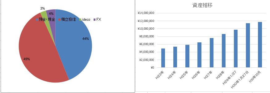 f:id:liverpool-premium:20181109153138p:plain