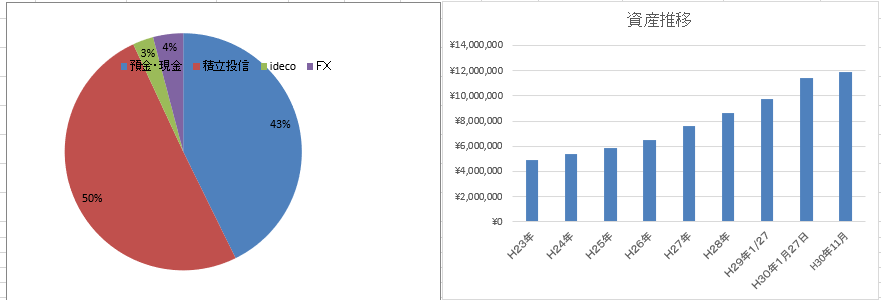 f:id:liverpool-premium:20181212155952p:plain