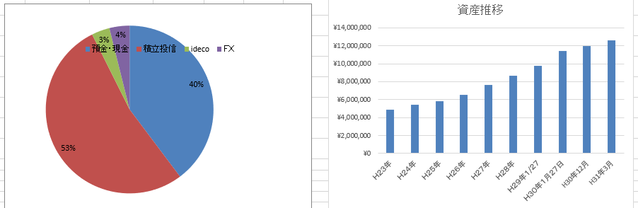 f:id:liverpool-premium:20190427105812p:plain