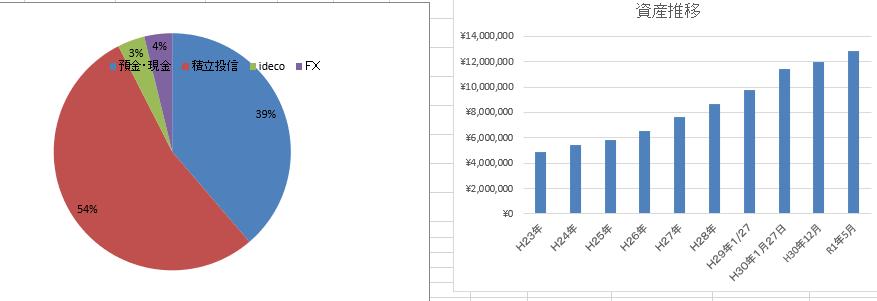 f:id:liverpool-premium:20190604184809p:plain