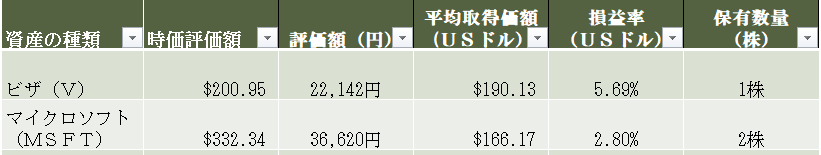f:id:liverpool-premium:20200117083450p:plain