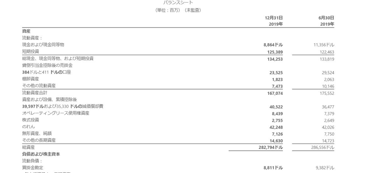 f:id:liverpool-premium:20200208124554p:plain