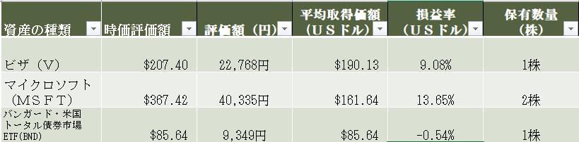 f:id:liverpool-premium:20200214085451p:plain