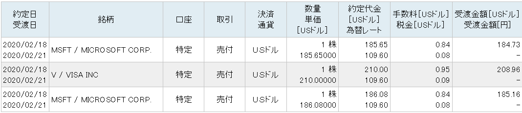 f:id:liverpool-premium:20200219083325p:plain
