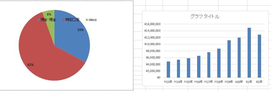 f:id:liverpool-premium:20200331085642p:plain